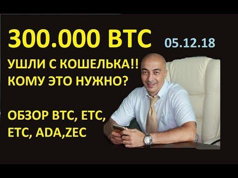 300.000 BTC УШЛИ С КОШЕЛЬКА! ОБЗОР BTC, ETH, ETC, ZEC, ADA