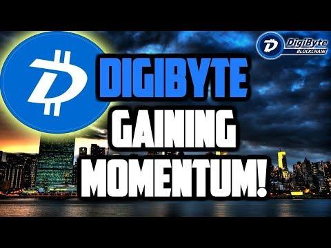 DigiByte (DGB) – Major Updates – Digi-Zipper – ChangeNOW – DigiByte Lotto
