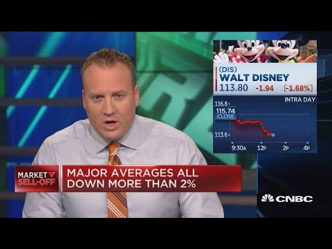 Disney on the verge of a break out, says trader Josh Brown