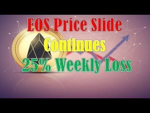 EOS Price Slide Continues; 25% Weekly Loss-  Blockchain Transactions Hit New Record