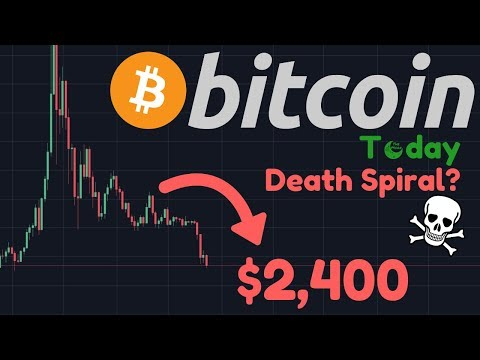 Bitcoin To $2,400?! | Bitcoin Mining Death Spiral | Altcoins Bleeding, Opportunity?