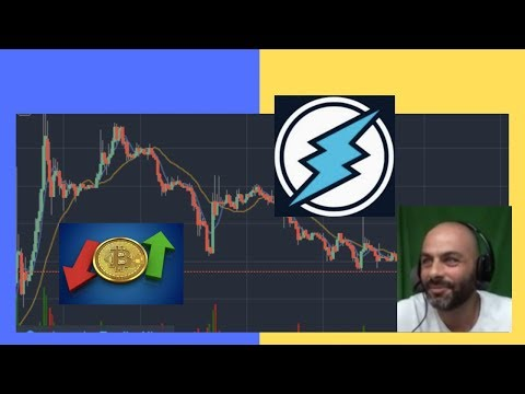 Bitcoin Price, Electroneum News & My Mining Dashboard –  with Amir Ness