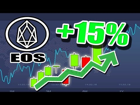 EOS Jumps 15% After Falling 22% Yesterday! Why? Bitcoin SV Dumps Following HUGE Rally