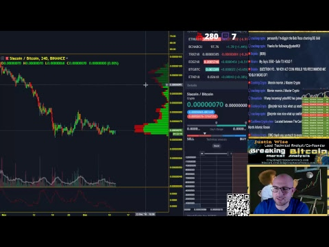 Breaking Bitcoin – The Pump Part Tres – Live Cryptocurrency Technical Analysis