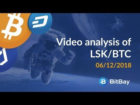 Lisk Price Technical Analysis LSK/BTC 06/12/2018 – BitBay