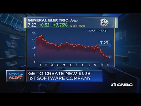 GE to create new $1.2B IoT software company