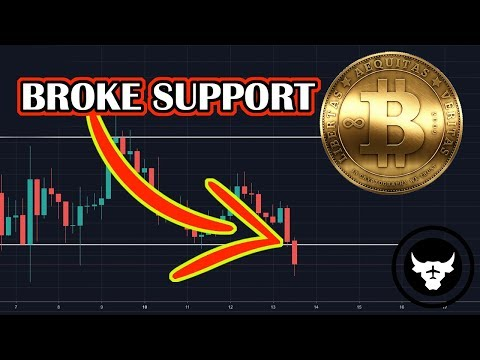 BITCOIN: new 2018 LOWS ahead? Stocks update. WAVES cryptocurrency, Ripple XRP price update.