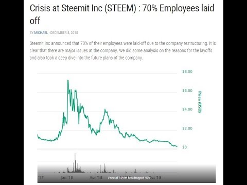 Crisis at Steemit Inc (STEEM) : 70% Employees laid off