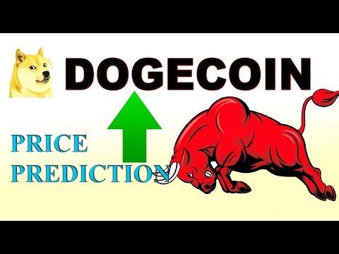 DOGE COIN PRICE PREDICTION | DOGECOIN PRICE REVIEW  #GAMESZCRYPTO 15 DEC