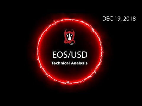 EOS Technical Analysis (EOS/USD) : Crazy Counting  [12.18.2018]