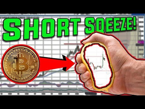 Bitcoin Market Short Squeeze & XRP Ripple (cryptocurrency analysis)