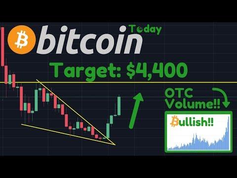 Bitcoin SOARS Towards $4,400!! | OTC Volume Through The Roof! | Stock Market Crash!!