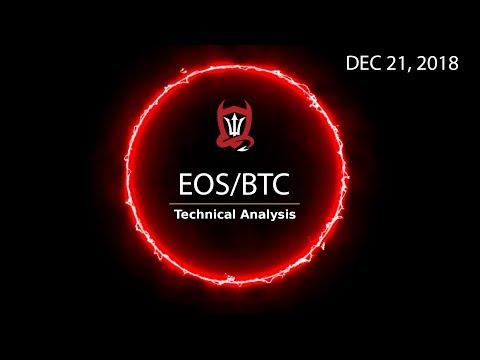 EOS Technical Analysis (EOS/BTC) : 4 to the 5… 10-4  [12.21.2018]