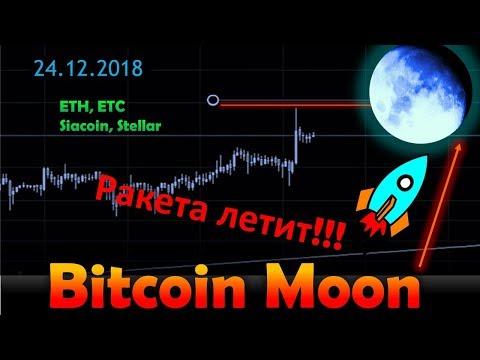 Bitcoin-  последний прыжок. Ethereum Classic, Ethereum, Stellar, SiaCoin – обзор.