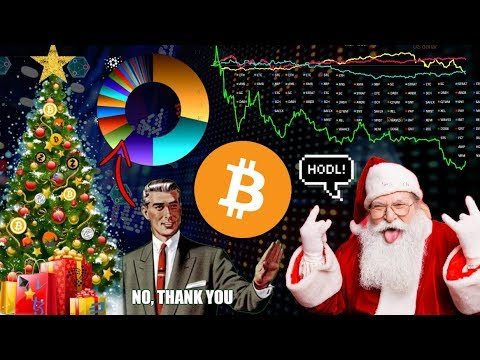 Bitcoin Christmas Rally Continues!!! 🚨Why I'm NOT Buying Bitcoin Right Now…