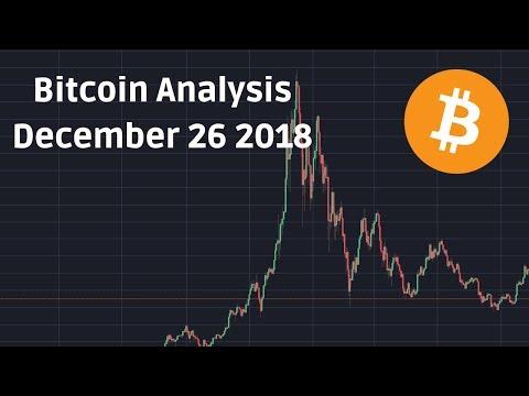 Bitcoin Price Technical Analysis December 26 2018