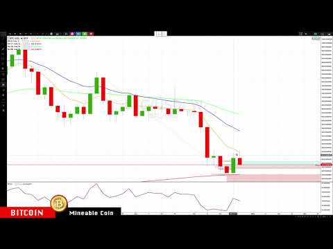 BITCOIN : ETHEREUM Dec-27 Update CryptoCurrency Technical Analysis Chart