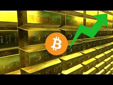 Bitcoin's Increasing Correlation To Gold! Markets Bounce!