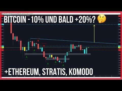 😧-10% Bitcoin und doch stark genau wie Ethereum, Stratis & Komodo