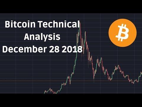 Bitcoin Price Technical Analysis December 28 2018