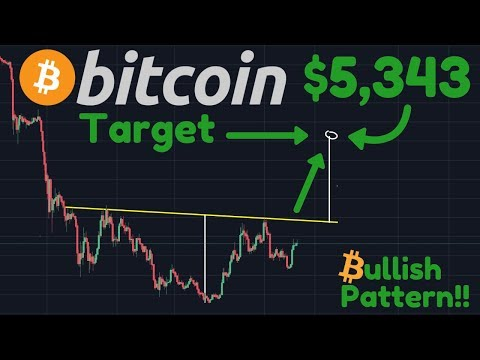 Bitcoin To $5,343!! | BULLISH Reversal Pattern Forming | Inverse Head & Shoulders