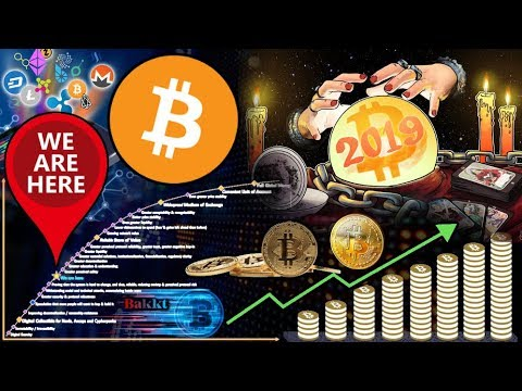 The ONE Thing that MUST Change for Bitcoin and Crypto to Truly Grow in 2019…