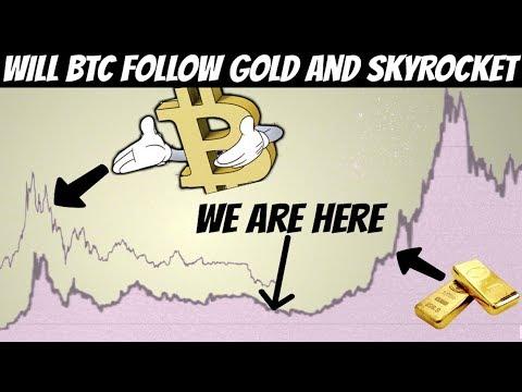 Bitcoin vs Gold   Can bitcoin's Price follow Gold ? ($60,000 Target)