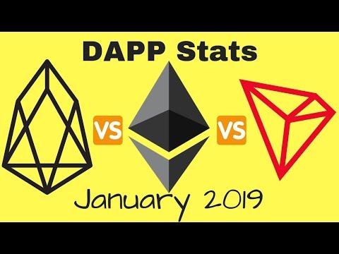 EOS vs ETH vs TRX DAPP Stats Jan 2019