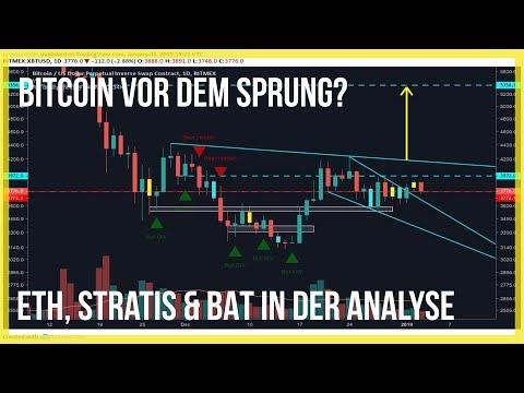 😬3781$ Bitcoin seitwärts Ethereum 🚀steigt und steigt, Stratis & BAT suchen Support