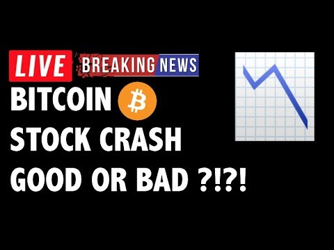 📉Stock Market Crash GOOD or BAD for Bitcoin (BTC)?! – Crypto Trading Analysis & Cryptocurrency News