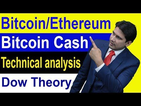 Bitcoin/Ethereum/Bitcoin Cash/ Dow Theory in Hindi