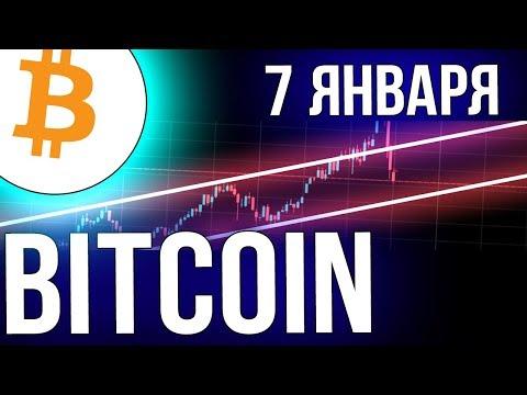 Биткоин – Важное Событие 7 января. Bitfinex отключат торги, мысли по NEO/ETH