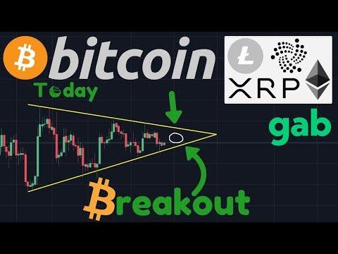 BTC Ready To Move! HUGE BREAKOUT Coming To Crypto! | IOTA, XRP, LTC & ETH | Gab.com