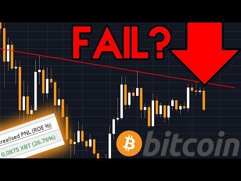 Bitcoin Price Dump Analysis & Shorting TRON?📉