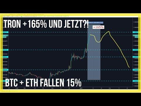 -15% Bitcoin & ETH direkt in den Support, TRX TRON steigt OCN unentschieden