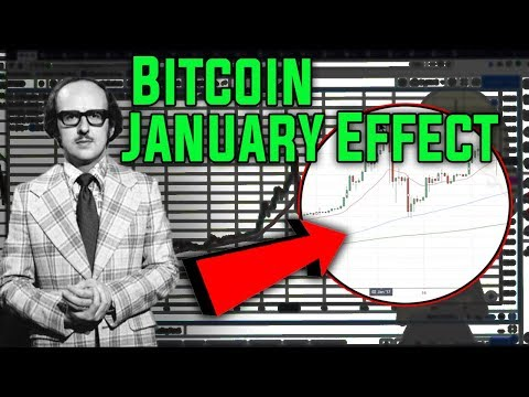 Bitcoin January Effect (Cryptocurrency)