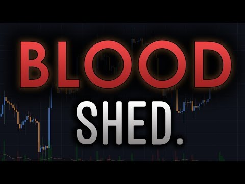 BITCOIN BLOODSHED! WHERE TO NEXT?? – BTC/CRYPTOCURRENCY TRADING ANALYSIS
