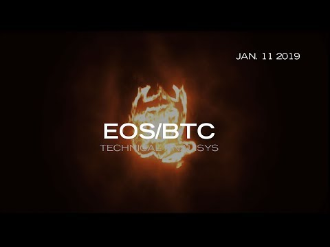 EOS Technical Analysis (Asset) : Median Well Please…  [01.11.2019]