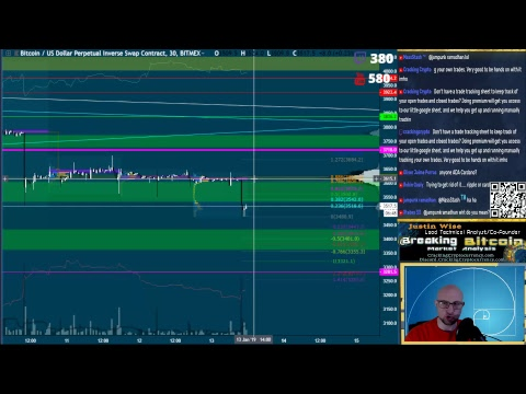 Breaking Bitcoin – Market Finally Moves! – Live Cryptocurrency Technical Analysis