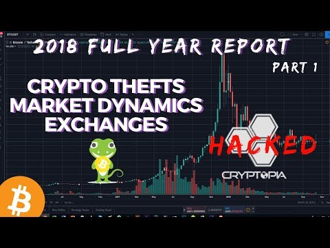 Crypto Thefts and Hacks, Market Dynamics and Cryptocurrency Exchanges – 2018 Report Part 1