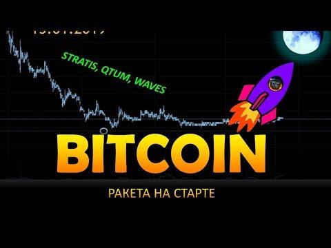Bitcoin- ракета на старт!!! STRATIS, QTUM, WAVES- прогноз.