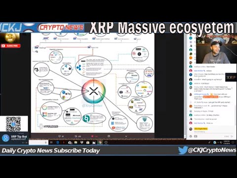XRP MASSIVE ECOSYSTEM … XRP THE STANDARD ..  BIG BG123 new pic . START YOUR DAY WITH CKJ