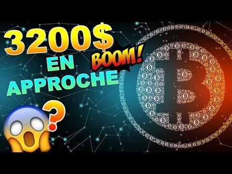 BITCOIN 3200$ AVANT LA HAUSSE !? btc analyse technique crypto monnaie