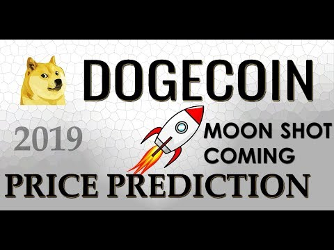 DOGE COIN PRICE PREDICTION  | DOGECOIN PRICE REVIEW  | DOGE NEWS #GAMESZCRYPTO JAN 19