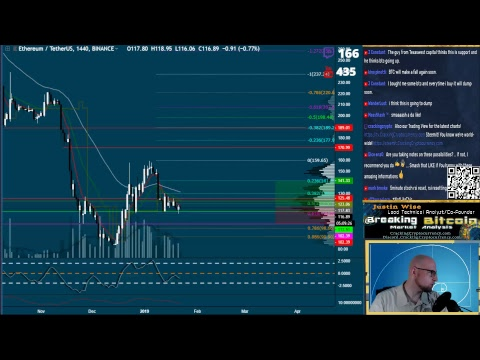 Breaking Bitcoin – Cryptopia Funds GONE – Live Cryptocurrency Technical Analysis