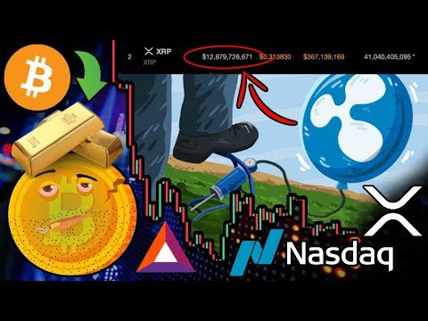 Investors SELLING Bitcoin for Gold?!? Ripple Accused of Inflated $XRP Market Cap! Google Bans BRAVE?