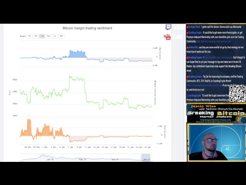 Breaking Bitcoin Market Update – Live Cryptocurrency Technical Analysis
