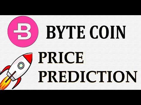 BYTECOIN BCN PRICE PREDICTION | BYTECOIN PRICE REVIEW |  BYTECOIN NEWS TODAY  #GAMESZCRYPTO  28 JAN