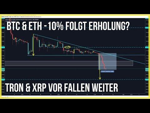 3570$ Bitcoin & ETH -10% XRP Ripple & Tron TRX auf dem Weg nach unten