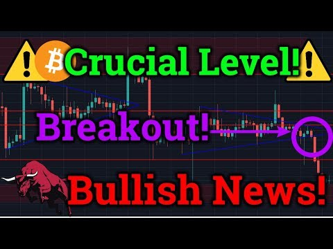 🛑BREAKOUT! Bitcoin At Crucial Level! 🛑Bullish Cryptocurrency News! BTC Trading + Analysis + Price!